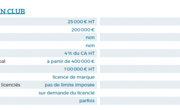 GROUPE MOVING / PARTIE 2